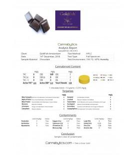 CHOCOLAT CBD GOLDFISH AMSTERDAM